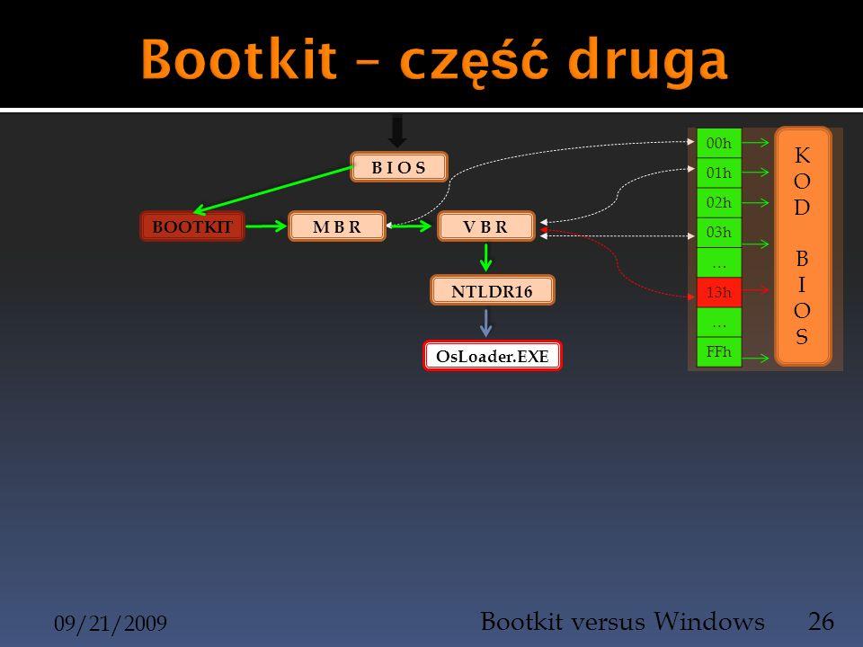 09/21/2009 Bootkit versus Windows26 B I O S 00h 01h 02h 03h … 13h … FFh BOOTKIT M B R V B R KODBIOSKODBIOS NTLDR16 OsLoader.EXE