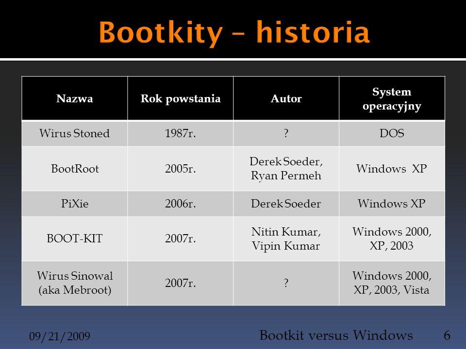 NazwaRok powstaniaAutor System operacyjny Wirus Stoned1987r.?DOS BootRoot2005r. Derek Soeder, Ryan Permeh Windows XP PiXie2006r.Derek SoederWindows XP