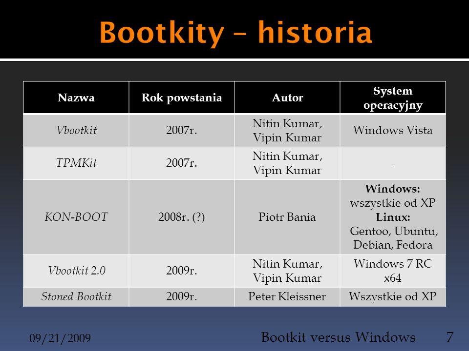 NazwaRok powstaniaAutor System operacyjny Vbootkit 2007r. Nitin Kumar, Vipin Kumar Windows Vista TPMKit 2007r. Nitin Kumar, Vipin Kumar - KON-BOOT 200
