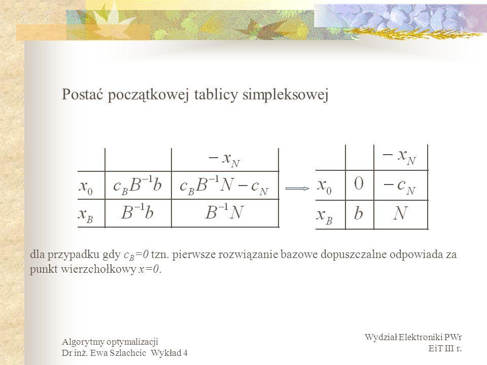 Wydział Elektroniki PWr EiT III r. Algorytmy optymalizacji Dr inż. Ewa Szlachcic Wykład 4 Postać początkowej tablicy simpleksowej dla przypadku gdy c
