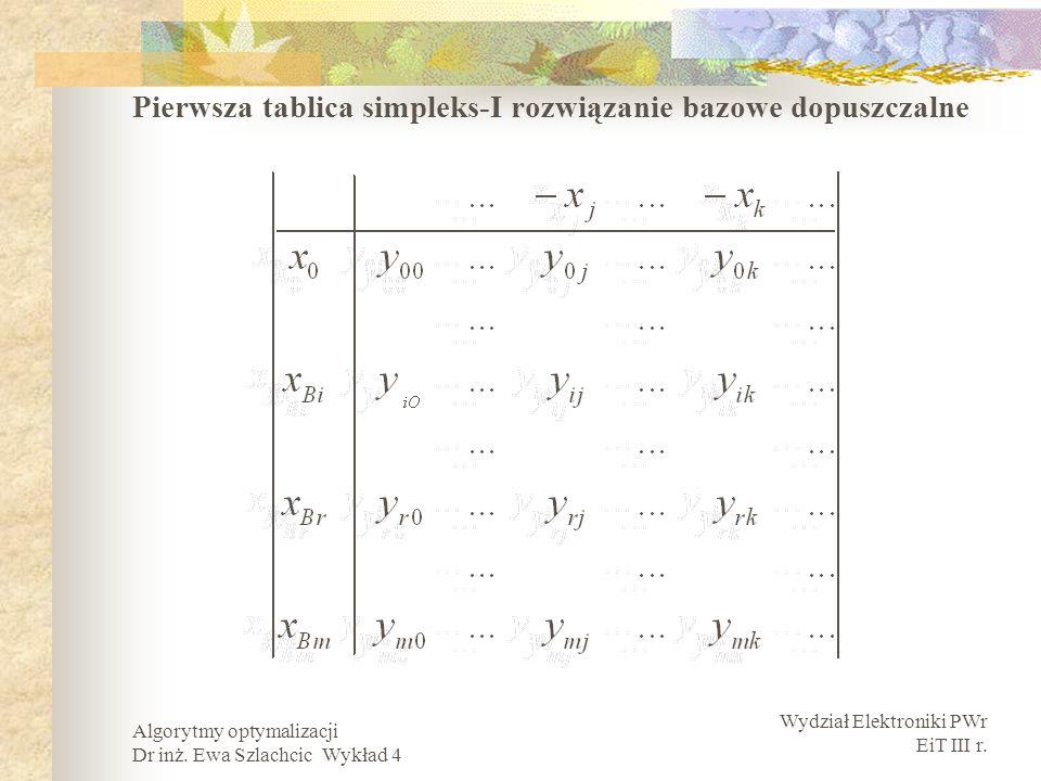 Wydział Elektroniki PWr EiT III r. Algorytmy optymalizacji Dr inż. Ewa Szlachcic Wykład 4 Pierwsza tablica simpleks-I rozwiązanie bazowe dopuszczalne