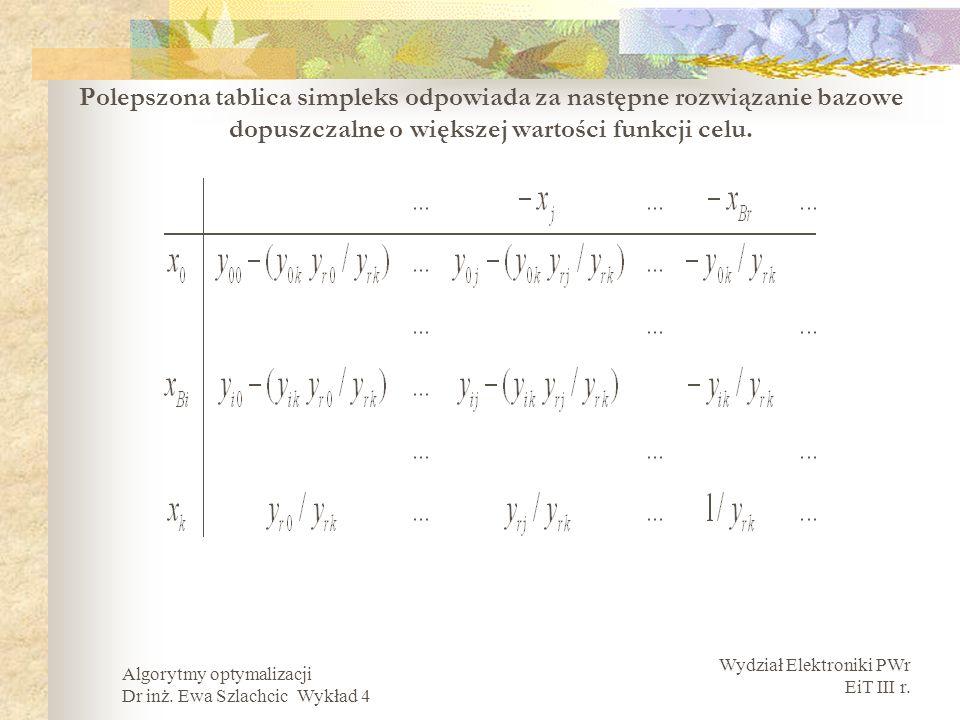 Wydział Elektroniki PWr EiT III r. Algorytmy optymalizacji Dr inż. Ewa Szlachcic Wykład 4 Polepszona tablica simpleks odpowiada za następne rozwiązani