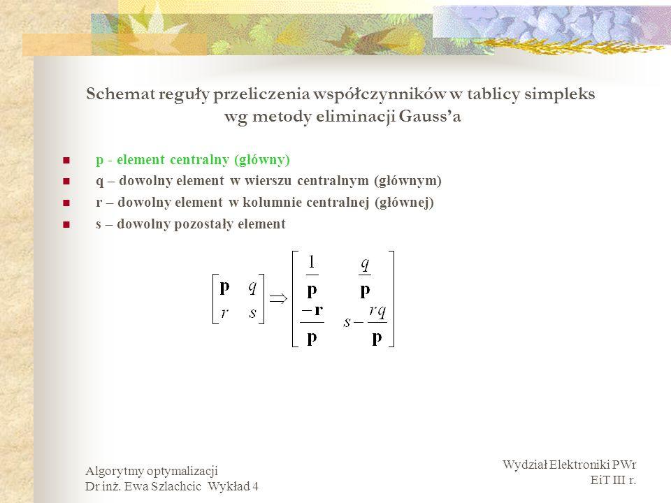 Wydział Elektroniki PWr EiT III r. Algorytmy optymalizacji Dr inż. Ewa Szlachcic Wykład 4 Schemat reguły przeliczenia współczynników w tablicy simplek