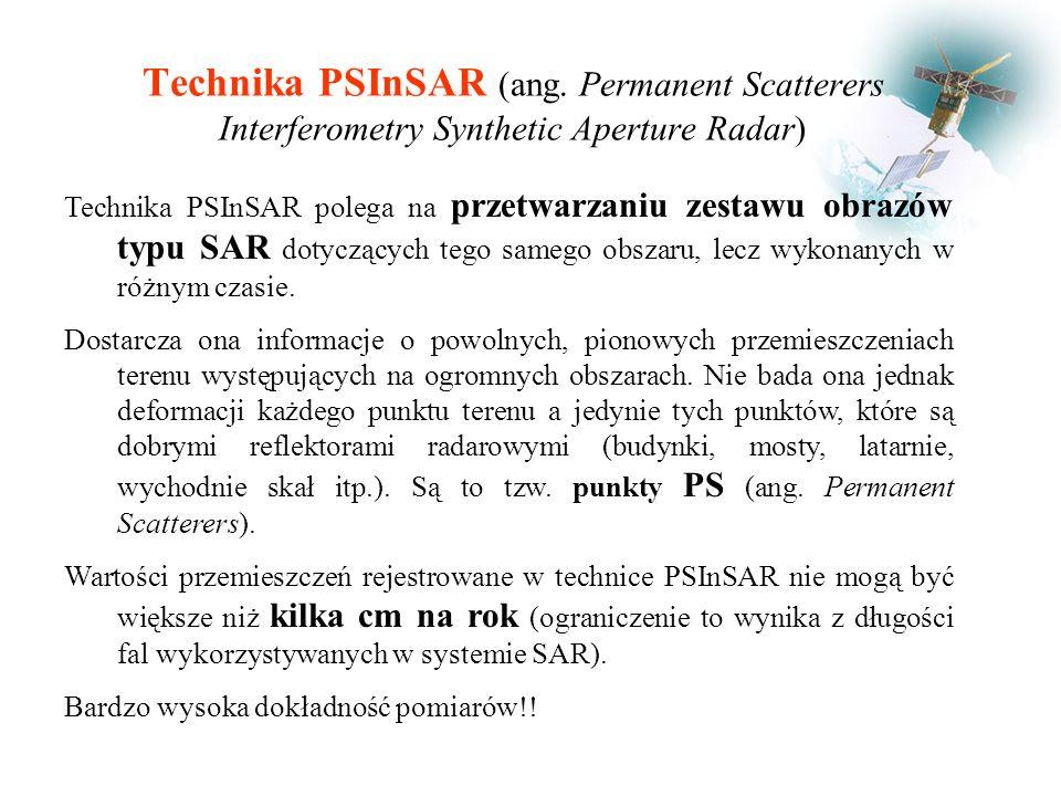 Technika PSInSAR (ang.