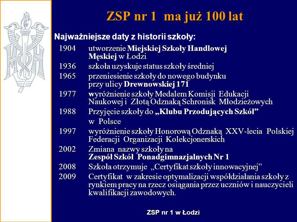 ZSP nr 1 w Łodzi ZSP nr 1 dziś…