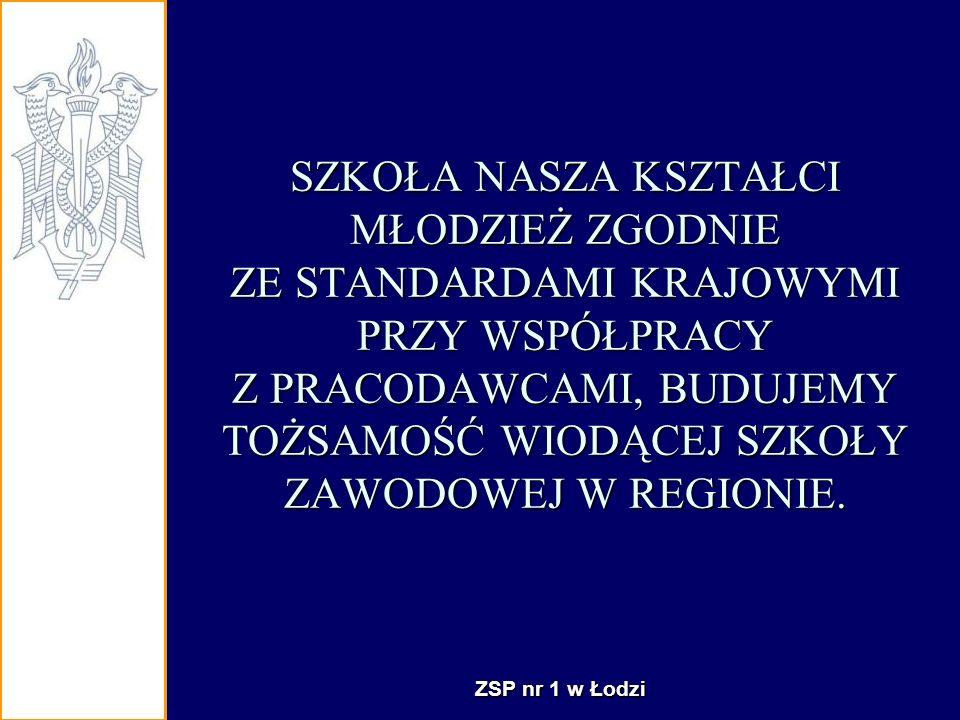 Zapraszamy do naszej szkoły 91-008 Łódź ul.Drewnowska 171 tel.