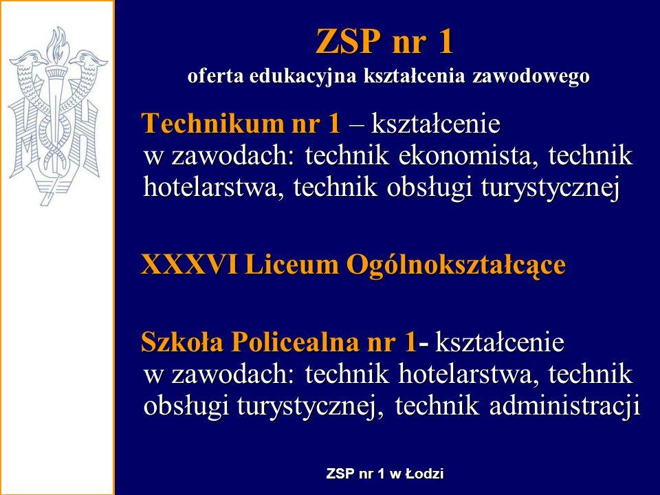 ZSP nr 1 - inicjatywy W roku szkolnym 2007/08 w ramach projektu Zapraszamy do współpracy uruchomiono pracownię dydaktyczną do kształcenia zawodowego dla technika hotelarstwa, wyposażoną w konkretne stanowiska pracy.