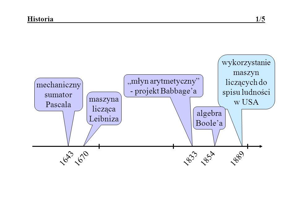 Historia 1/5 167018541889 1643 mechaniczny sumator Pascala maszyna licząca Leibniza wykorzystanie maszyn liczących do spisu ludności w USA 1833 młyn arytmetyczny - projekt Babbagea algebra Boolea