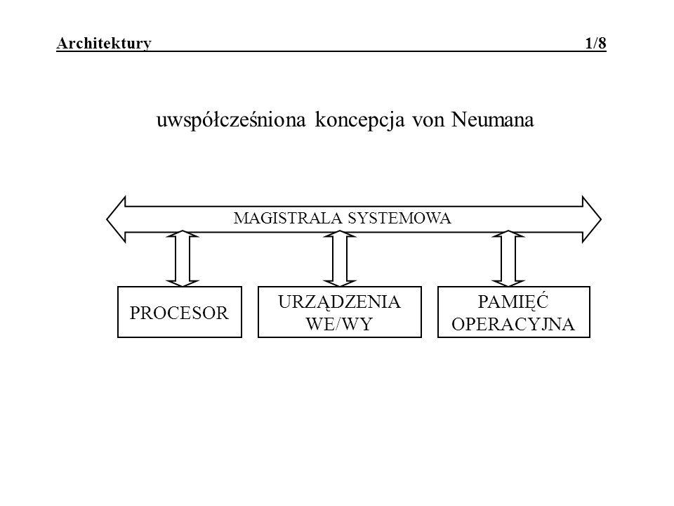 Architektury 1/8 PROCESOR PAMIĘĆ OPERACYJNA URZĄDZENIA WE/WY pierwotna koncepcja von Neumana PROCESOR PAMIĘĆ OPERACYJNA URZĄDZENIA WE/WY uwspółcześniona koncepcja von Neumana URZĄDZENIA WE/WY MAGISTRALA SYSTEMOWA