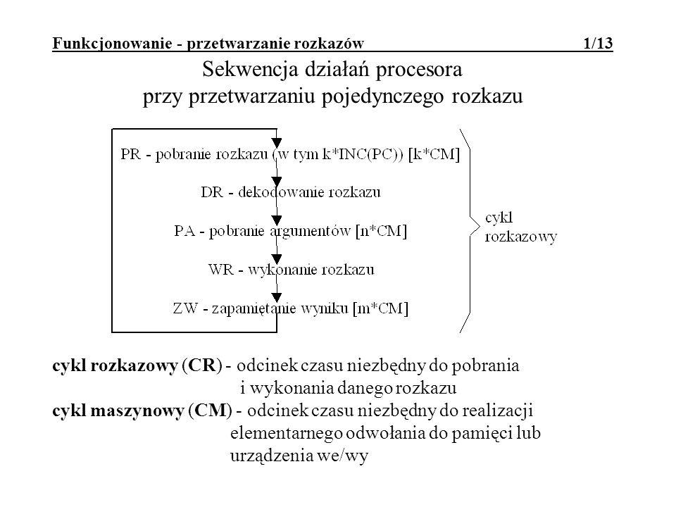 Funkcjonowanie - przetwarzanie rozkazów 1/13 Sekwencja działań procesora przy przetwarzaniu pojedynczego rozkazu cykl rozkazowy (CR) - odcinek czasu niezbędny do pobrania i wykonania danego rozkazu cykl maszynowy (CM) - odcinek czasu niezbędny do realizacji elementarnego odwołania do pamięci lub urządzenia we/wy