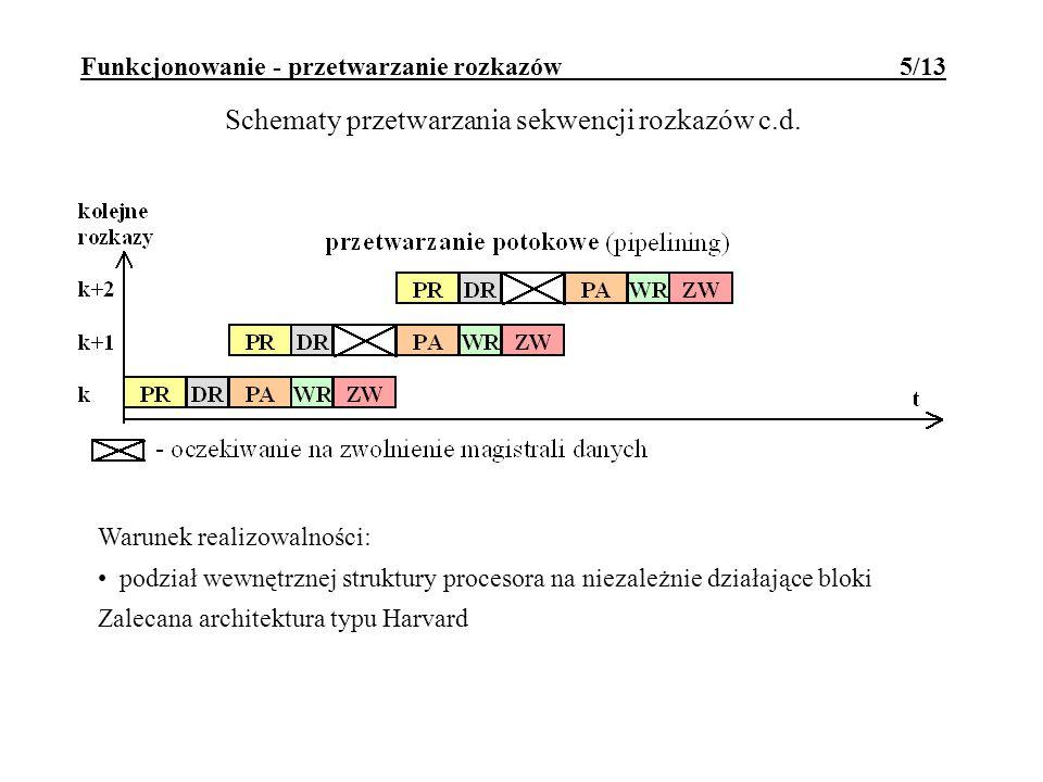 Funkcjonowanie - przetwarzanie rozkazów 5/13 Schematy przetwarzania sekwencji rozkazów c.d. Warunek realizowalności: podział wewnętrznej struktury pro