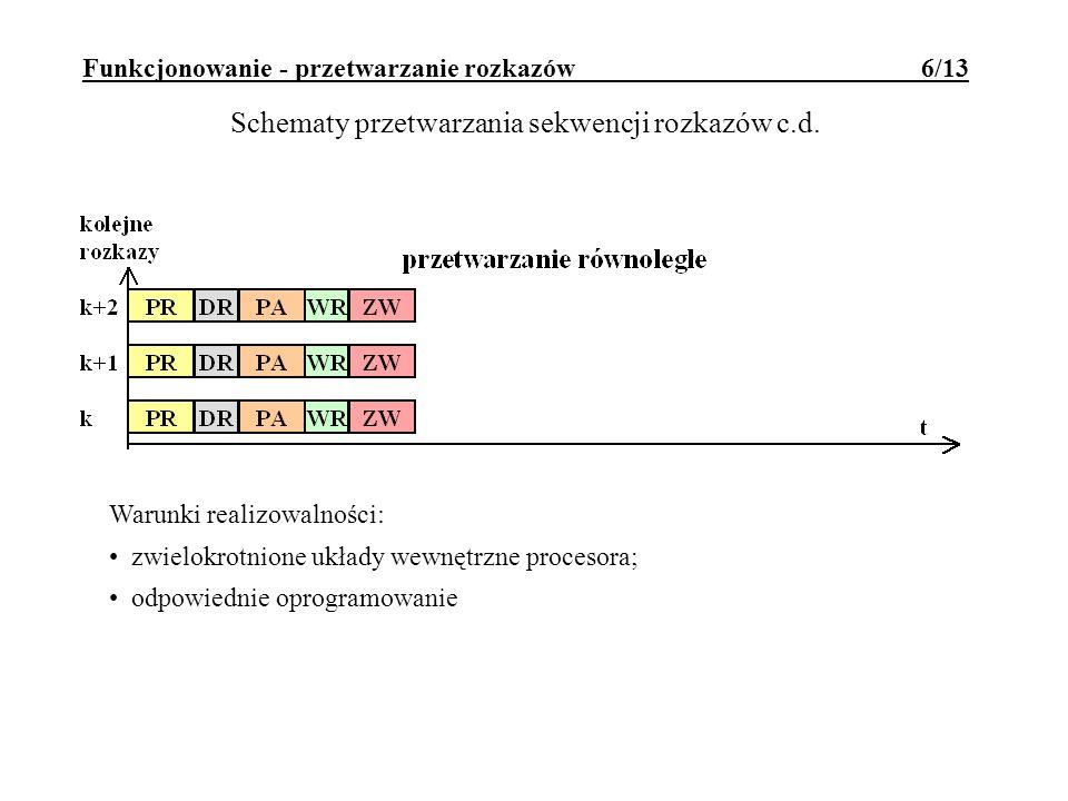 Funkcjonowanie - przetwarzanie rozkazów 6/13 Schematy przetwarzania sekwencji rozkazów c.d. Warunki realizowalności: zwielokrotnione układy wewnętrzne