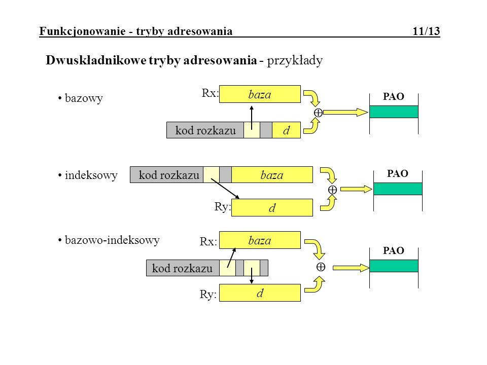 Funkcjonowanie - tryby adresowania 11/13 Dwuskładnikowe tryby adresowania - przykłady indeksowy d kod rozkazubaza PAO Ry: bazowy baza kod rozkazud PAO Rx: bazowo-indeksowy baza kod rozkazu d PAO Rx: Ry: