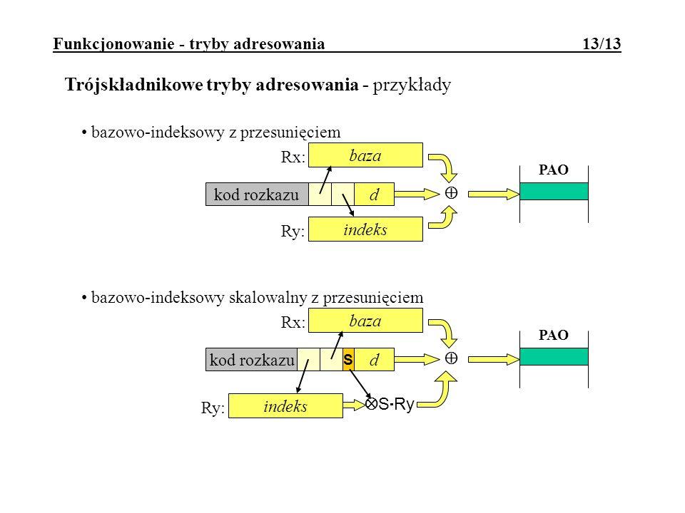 Funkcjonowanie - tryby adresowania 13/13 Trójskładnikowe tryby adresowania - przykłady bazowo-indeksowy z przesunięciem baza kod rozkazud indeks PAO Rx: Ry: bazowo-indeksowy skalowalny z przesunięciem baza kod rozkazud indeks S S Ry PAO Rx: Ry: