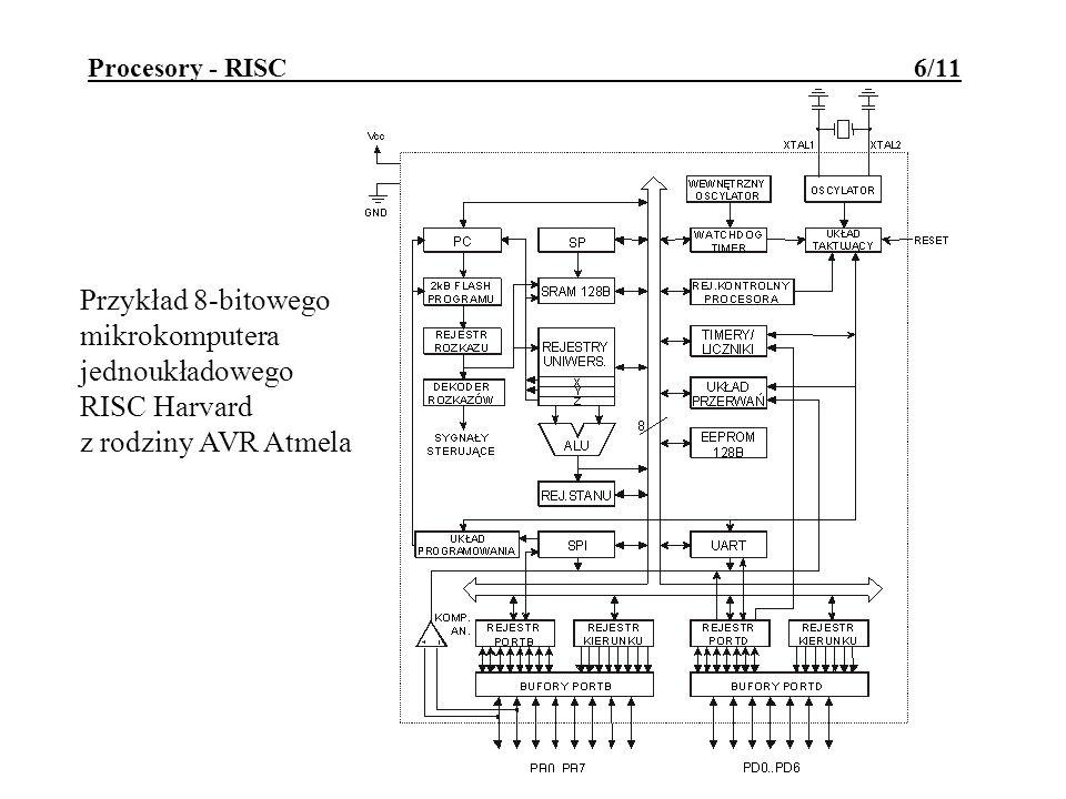 Procesory - RISC 6/11 Przykład 8-bitowego mikrokomputera jednoukładowego RISC Harvard z rodziny AVR Atmela