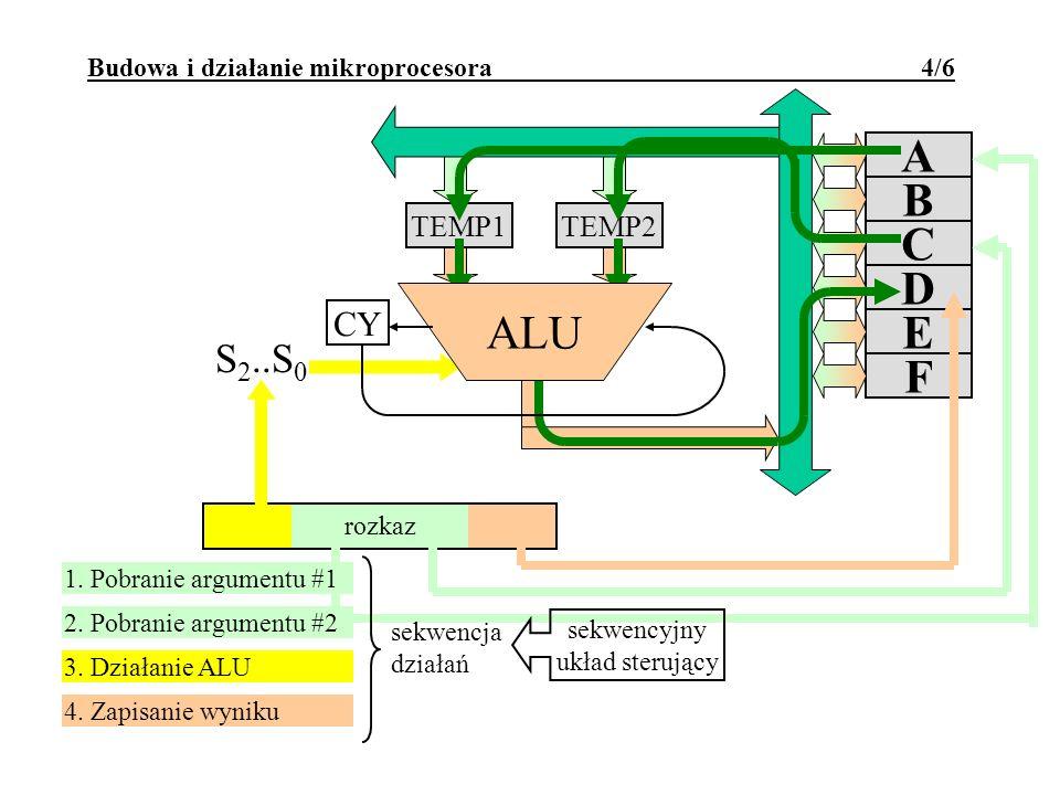 Budowa i działanie mikroprocesora 4/6 A B C D E F TEMP2TEMP1 rozkaz S 2..S 0 1. Pobranie argumentu #1 2. Pobranie argumentu #2 3. Działanie ALU 4. Zap