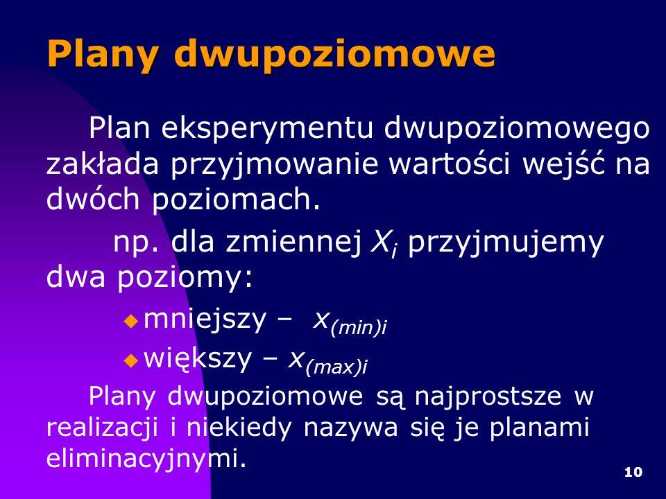 10 Plany dwupoziomowe Plan eksperymentu dwupoziomowego zakłada przyjmowanie wartości wejść na dwóch poziomach.