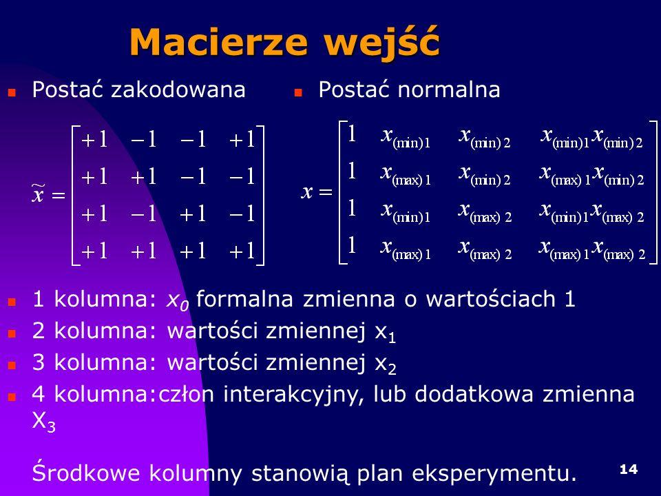 14 Macierze wejść Postać zakodowana Postać normalna 1 kolumna: x 0 formalna zmienna o wartościach 1 2 kolumna: wartości zmiennej x 1 3 kolumna: wartości zmiennej x 2 4 kolumna:człon interakcyjny, lub dodatkowa zmienna X 3 Środkowe kolumny stanowią plan eksperymentu.