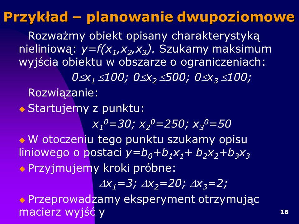 18 Przykład – planowanie dwupoziomowe Rozważmy obiekt opisany charakterystyką nieliniową: y=f(x 1,x 2,x 3 ).