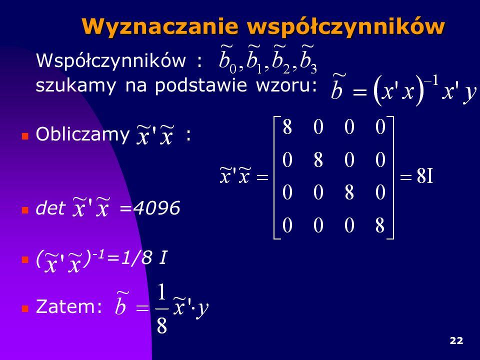 22 Wyznaczanie współczynników Współczynników : szukamy na podstawie wzoru: Obliczamy : det =4096 ( ) -1 =1/8 I Zatem: