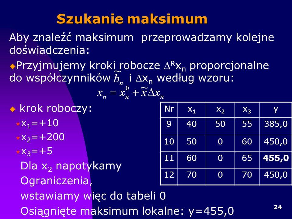 24 Szukanie maksimum Aby znaleźć maksimum przeprowadzamy kolejne doświadczenia: Przyjmujemy kroki robocze R x n proporcjonalne do współczynników i x n według wzoru: krok roboczy: x 1 =+10 x 2 =+200 x 3 =+5 Dla x 2 napotykamy Ograniczenia, wstawiamy więc do tabeli 0 Osiągnięte maksimum lokalne: y=455,0 Nrx1x1 x2x2 x3x3 y 9405055385,0 1050060450,0 1160065455,0 12700 450,0