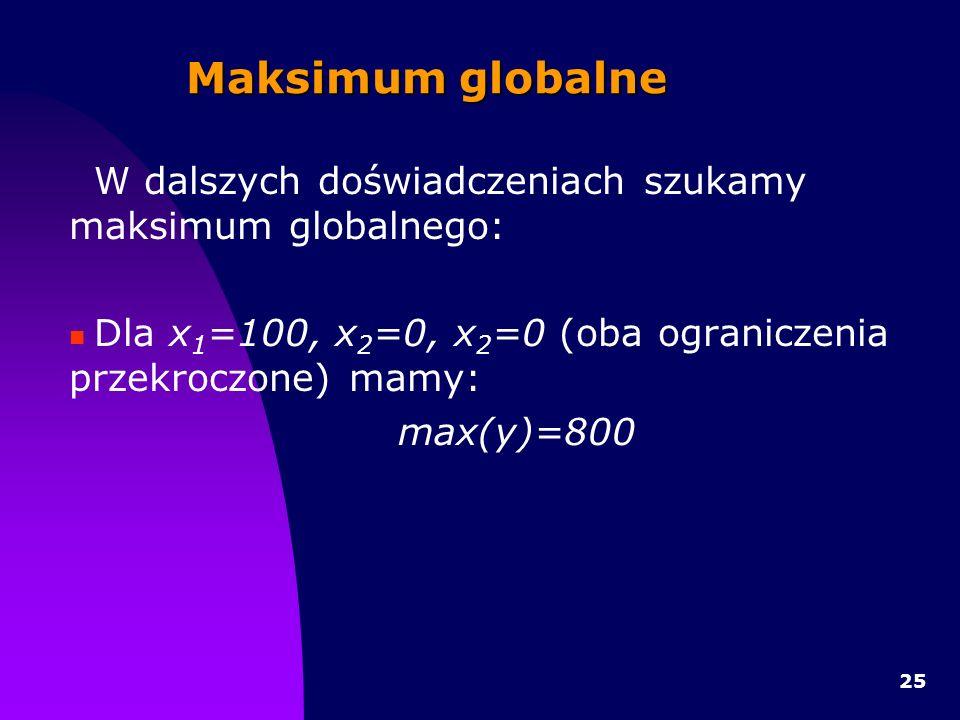 25 Maksimum globalne W dalszych doświadczeniach szukamy maksimum globalnego: Dla x 1 =100, x 2 =0, x 2 =0 (oba ograniczenia przekroczone) mamy: max(y)=800