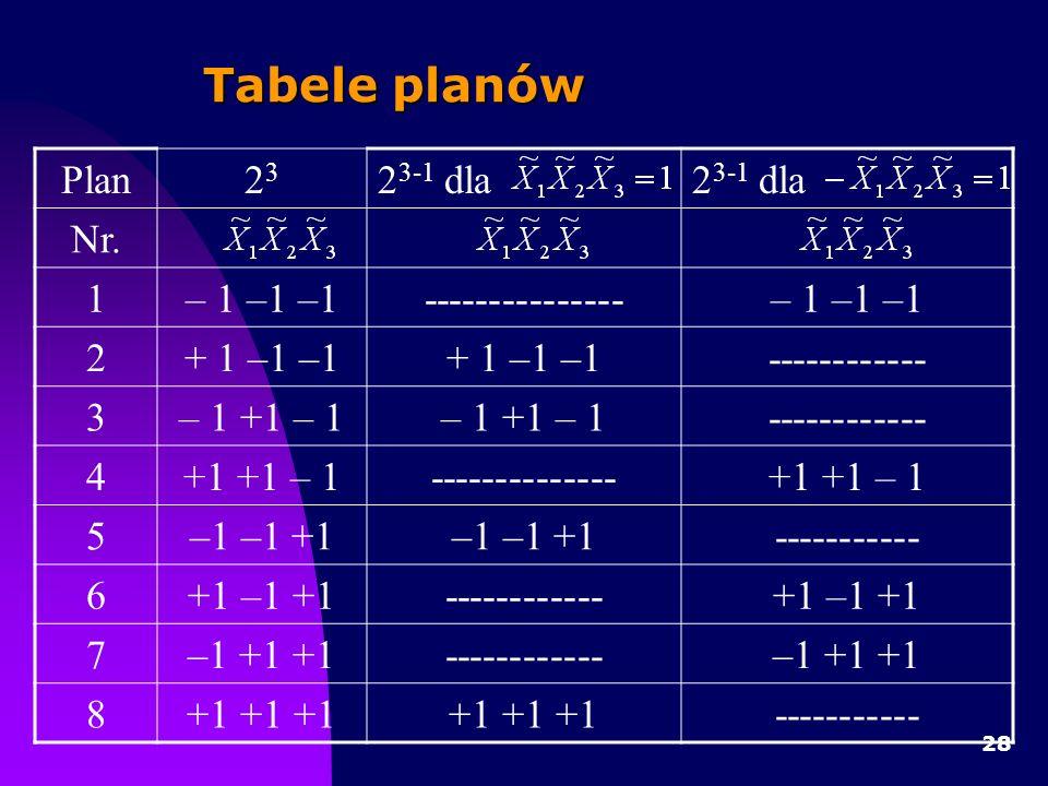 28 Tabele planów Plan2323 2 3-1 dla Nr.