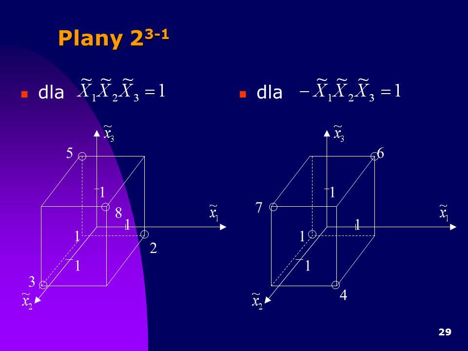 29 Plany 2 3-1 dla 1 1 1 3 5 1 2 8 1 1 1 7 1 4 6