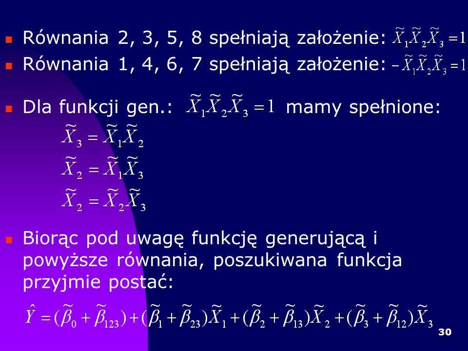 30 Równania 2, 3, 5, 8 spełniają założenie: Równania 1, 4, 6, 7 spełniają założenie: Dla funkcji gen.:mamy spełnione: Biorąc pod uwagę funkcję generującą i powyższe równania, poszukiwana funkcja przyjmie postać: