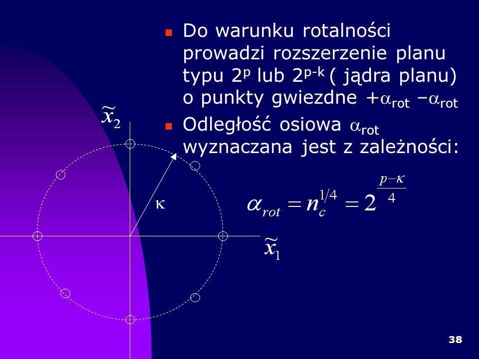 38 Do warunku rotalności prowadzi rozszerzenie planu typu 2 p lub 2 p-k ( jądra planu) o punkty gwiezdne + rot – rot Odległość osiowa rot wyznaczana jest z zależności: