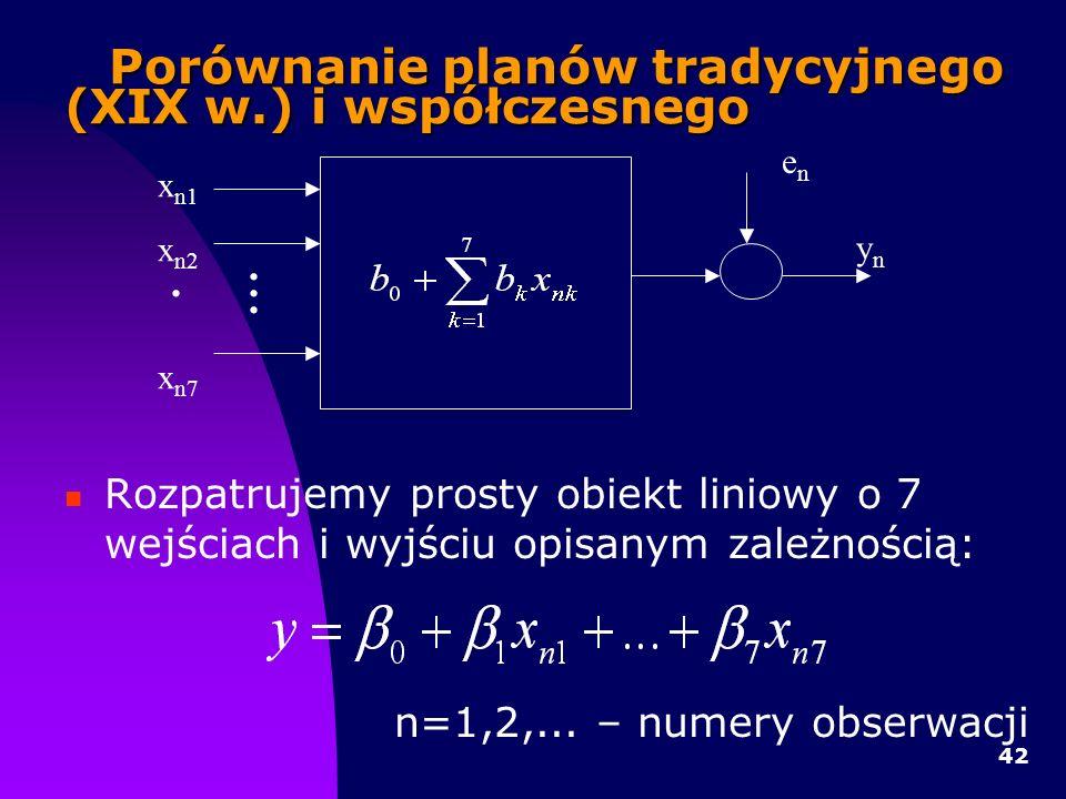42 Porównanie planów tradycyjnego (XIX w.) i współczesnego Rozpatrujemy prosty obiekt liniowy o 7 wejściach i wyjściu opisanym zależnością: n=1,2,...