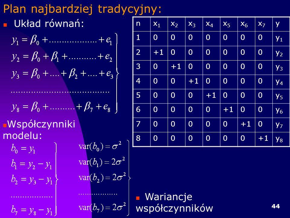 44 Plan najbardziej tradycyjny: Układ równań: nx1x1 x2x2 x3x3 x4x4 x5x5 x6x6 x7x7 y 10000000y1y1 2+1000000y2y2 30 00000y3y3 400 0000y4y4 5000 000y5y5 60000 00y6y6 700000 0y7y7 8000000 y8y8 Współczynniki modelu: Wariancje współczynników