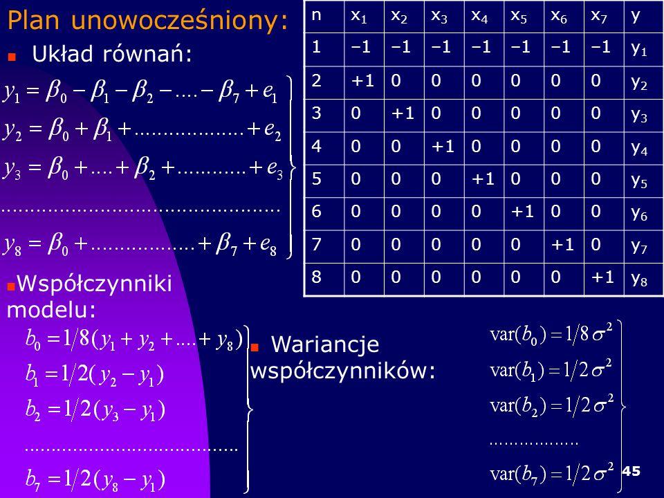 45 Plan unowocześniony: Układ równań: nx1x1 x2x2 x3x3 x4x4 x5x5 x6x6 x7x7 y 1–1 y1y1 2+1000000y2y2 30 00000y3y3 400 0000y4y4 5000 000y5y5 60000 00y6y6 700000 0y7y7 8000000 y8y8 Współczynniki modelu: Wariancje współczynników: