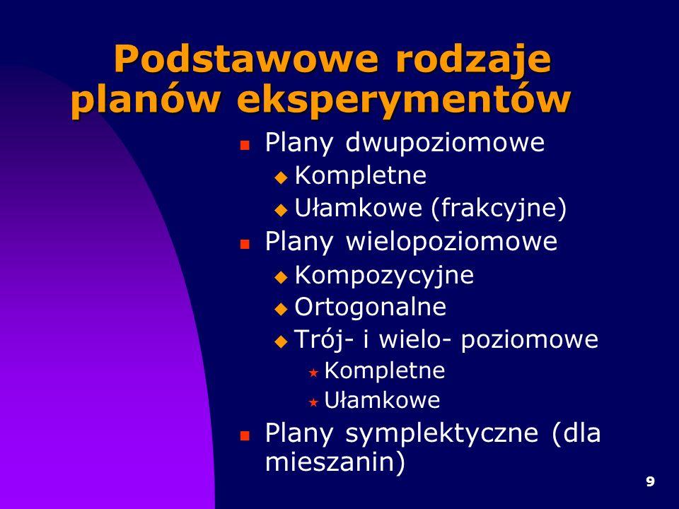9 Podstawowe rodzaje planów eksperymentów Plany dwupoziomowe Kompletne Ułamkowe (frakcyjne) Plany wielopoziomowe Kompozycyjne Ortogonalne Trój- i wielo- poziomowe Kompletne Ułamkowe Plany symplektyczne (dla mieszanin)