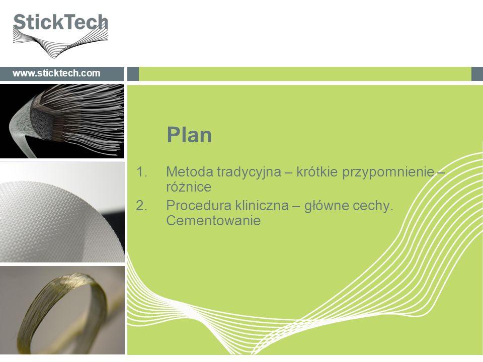 newdentaldimensionswww.sticktech.com Plan 1.Metoda tradycyjna – krótkie przypomnienie – różnice 2.Procedura kliniczna – główne cechy. Cementowanie