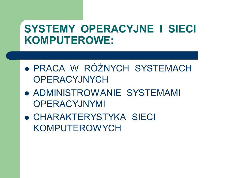 SYSTEMY OPERACYJNE I SIECI KOMPUTEROWE: PRACA W RÓŻNYCH SYSTEMACH OPERACYJNYCH ADMINISTROWANIE SYSTEMAMI OPERACYJNYMI CHARAKTERYSTYKA SIECI KOMPUTEROW