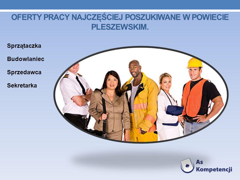 Sprzątaczka Budowlaniec Sprzedawca Sekretarka OFERTY PRACY NAJCZĘŚCIEJ POSZUKIWANE W POWIECIE PLESZEWSKIM.
