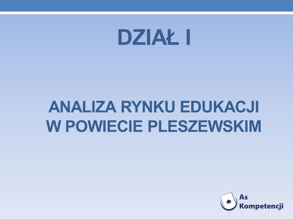 1.Szkoły znajdujące się w Powiecie Pleszewskim 2.Charakterystyka szkół - kierunki - kwalifikacje uzyskane po ukończeniu szkoły - dalsze etapy kształcenia 3.Rekrutacja DZIAŁ ZAWIERA: