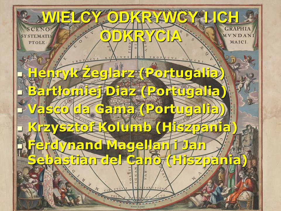 WIELCY ODKRYWCY I ICH ODKRYCIA Henryk Żeglarz (Portugalia) Henryk Żeglarz (Portugalia) Bartłomiej Diaz (Portugalia) Bartłomiej Diaz (Portugalia) Vasco da Gama (Portugalia) Vasco da Gama (Portugalia) Krzysztof Kolumb (Hiszpania) Krzysztof Kolumb (Hiszpania) Ferdynand Magellan i Jan Sebastian del Cano (Hiszpania) Ferdynand Magellan i Jan Sebastian del Cano (Hiszpania)