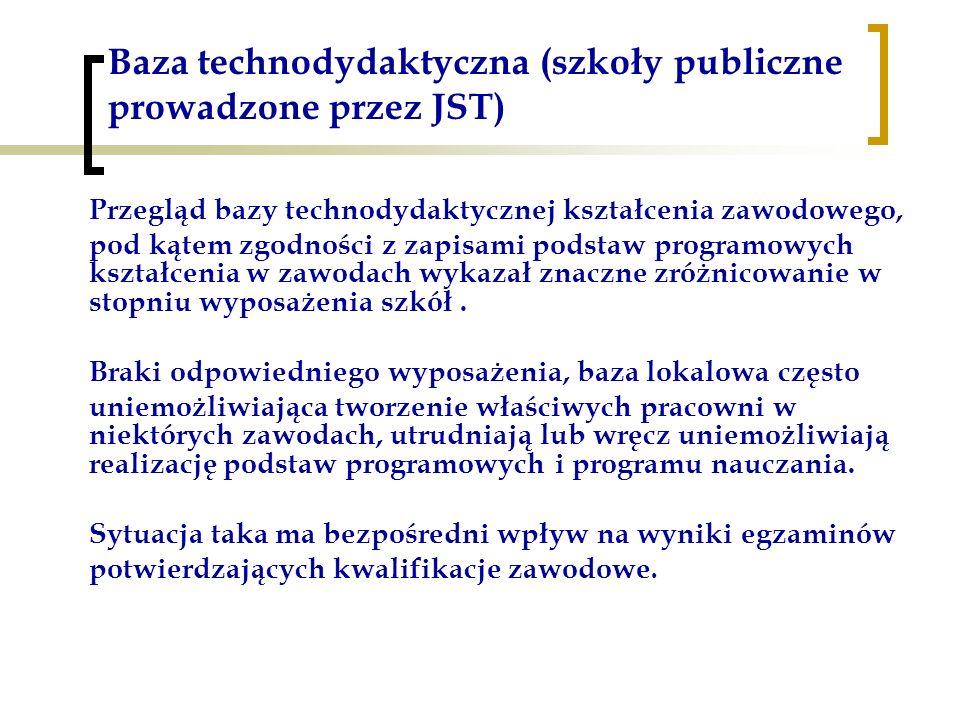 Baza technodydaktyczna (szkoły publiczne prowadzone przez JST) Przegląd bazy technodydaktycznej kształcenia zawodowego, pod kątem zgodności z zapisami