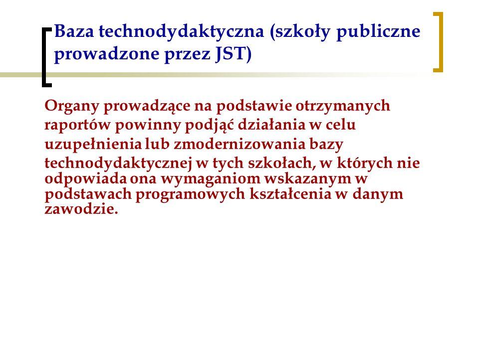 Baza technodydaktyczna (szkoły publiczne prowadzone przez JST) Organy prowadzące na podstawie otrzymanych raportów powinny podjąć działania w celu uzu