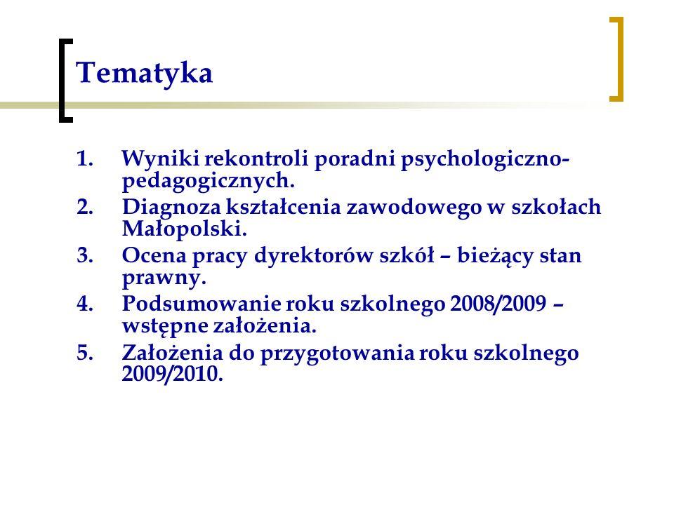 Tematyka 1.Wyniki rekontroli poradni psychologiczno- pedagogicznych. 2.Diagnoza kształcenia zawodowego w szkołach Małopolski. 3.Ocena pracy dyrektorów