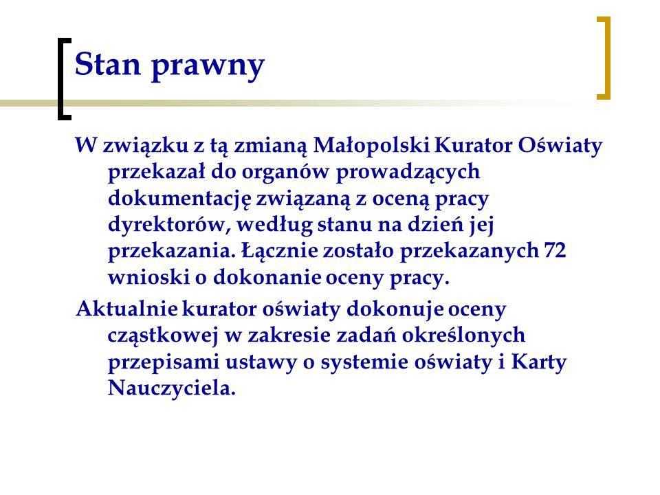Stan prawny W związku z tą zmianą Małopolski Kurator Oświaty przekazał do organów prowadzących dokumentację związaną z oceną pracy dyrektorów, według stanu na dzień jej przekazania.