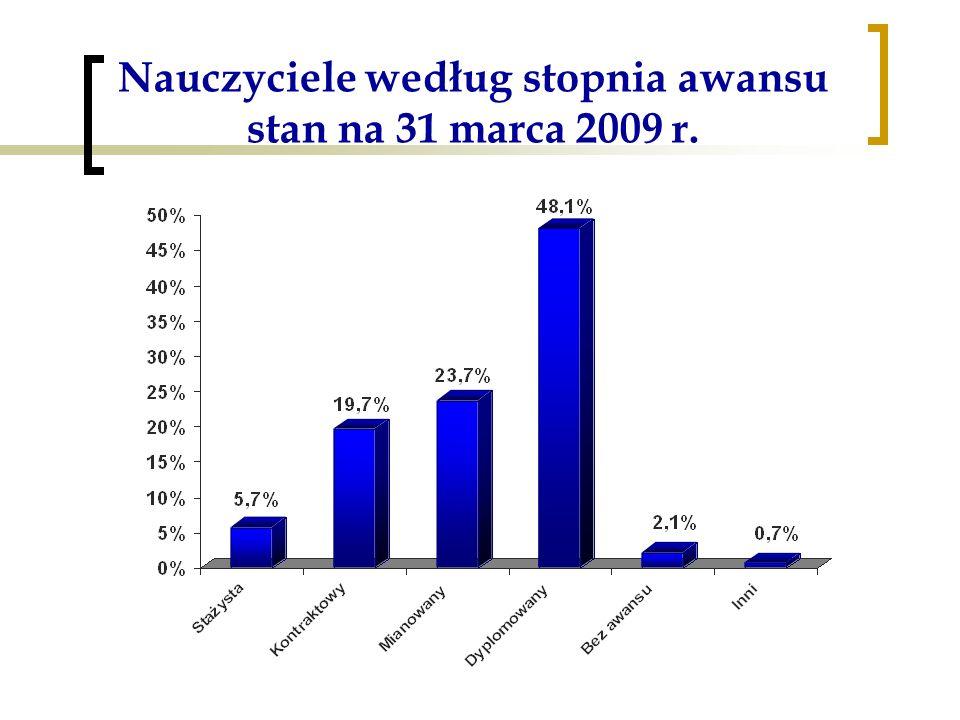 Nauczyciele według stopnia awansu stan na 31 marca 2009 r.