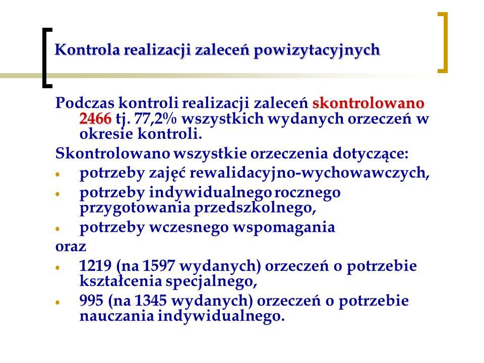 Kontrola realizacji zaleceń powizytacyjnych skontrolowano 2466 Podczas kontroli realizacji zaleceń skontrolowano 2466 tj. 77,2% wszystkich wydanych or