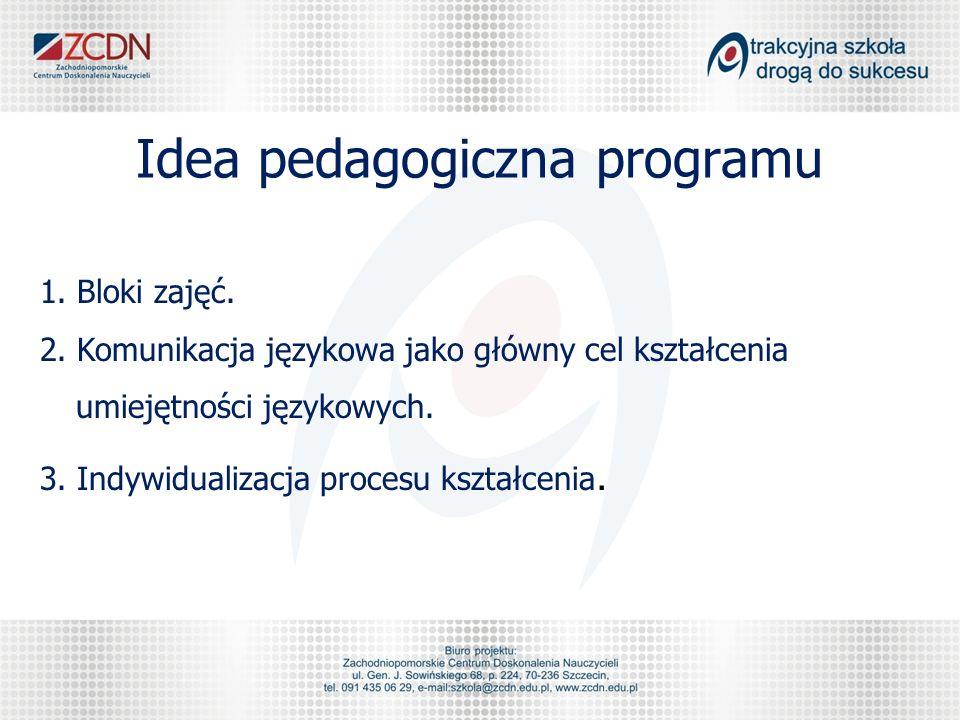 Idea pedagogiczna programu 1. Bloki zajęć. 2. Komunikacja językowa jako główny cel kształcenia umiejętności językowych. 3. Indywidualizacja procesu ks