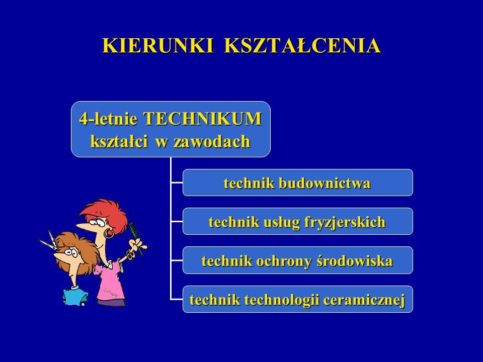 TECHNIK BUDOWNICTWA Absolwent TECHNIKUM BUDOWNICTWA zostanie przygotowany m.in.
