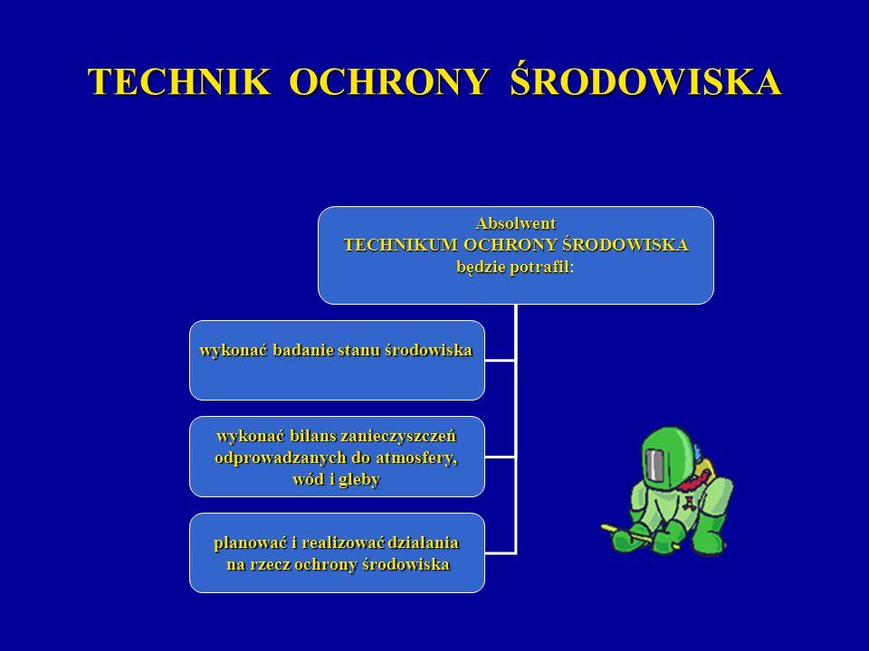 TECHNIK TECHNOLOGII CERAMICZNEJ Absolwent TECHNIKUM TECHNOLOGII CERAMICZNEJ zostanie przygotowany m.in.