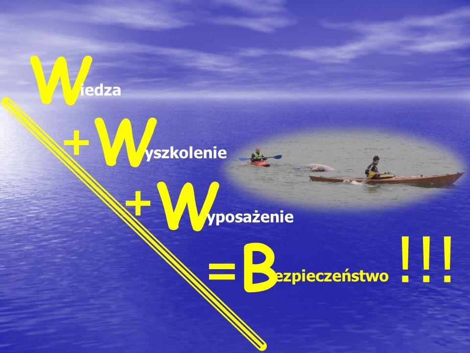 W + W W B = + yposażenie yszkolenie ezpieczeństwo !!! iedza