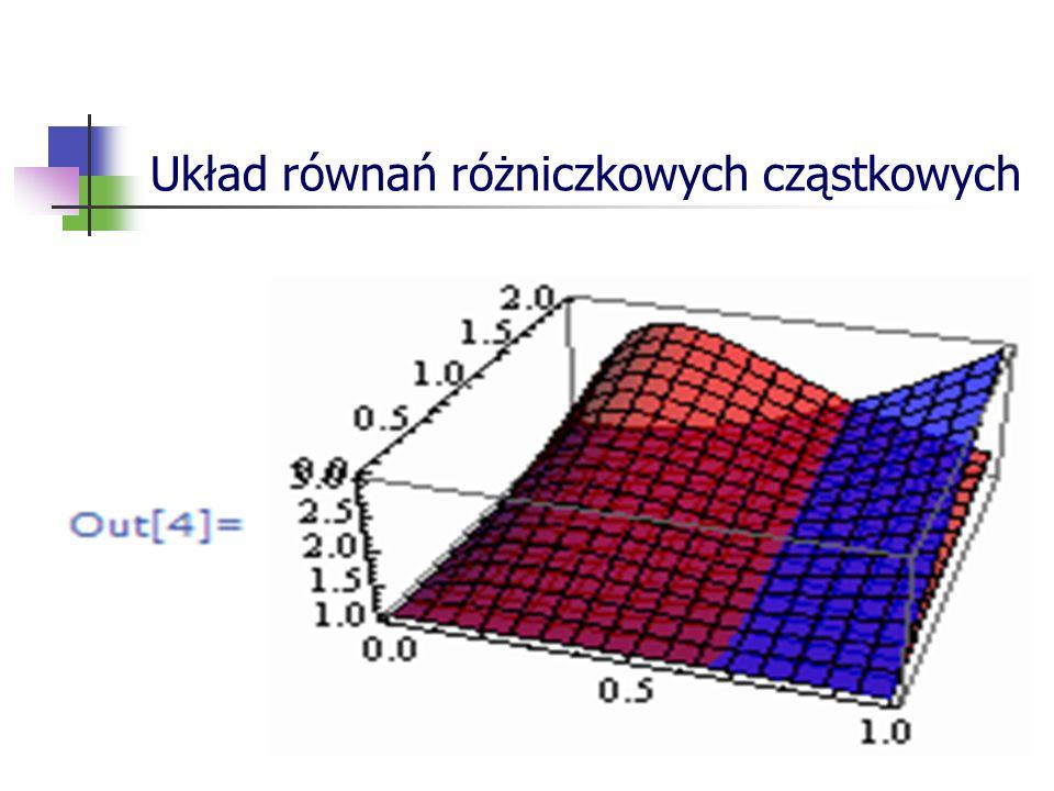 Uwaga Teoria równań różniczkowych cząstkowych jest mniej rozwinięta niż teoria równań różniczkowych zwyczajnych, w szczególności, nie ma odpowiednika twierdzenia Cauchy ego- Kowalewskaiej, mówiącego nam o istnieniu i jednoznaczności rozwiązania dla problemu Cauchego.